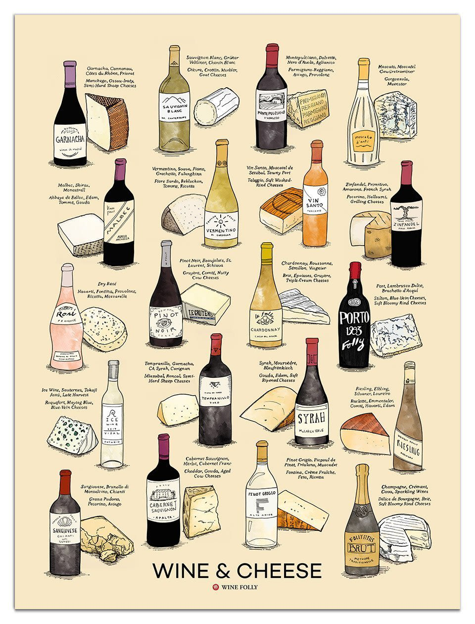 Wine Folly Wine and Cheese Poster  Gift Product Image